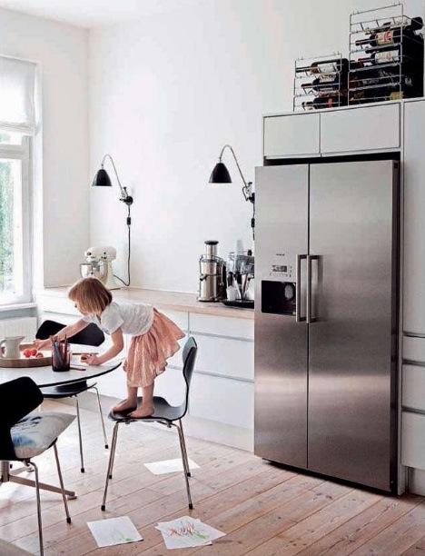 Rudy`s blog over italiaanse design keukens e.d.: amerikaanse ...