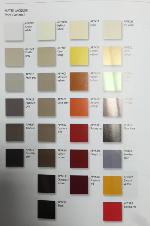 Rudy s blog over italiaanse design keukens e d keukens for Keuken kleuren 2016